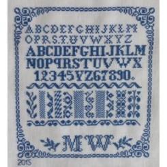 MW ca. 1900